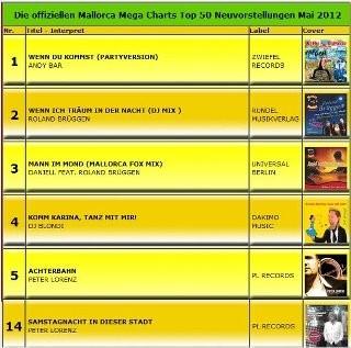 Mallorca Charts TOP 50